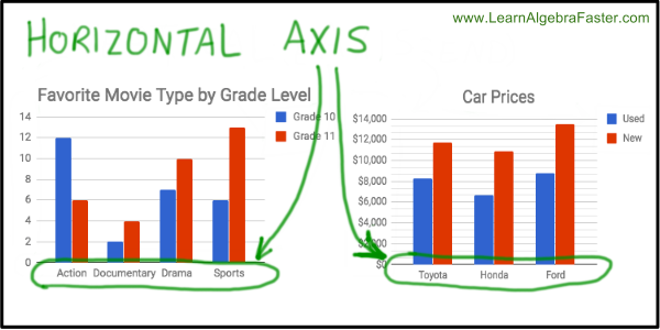 bar graph horizontal axis examples learnalgebrafastercom